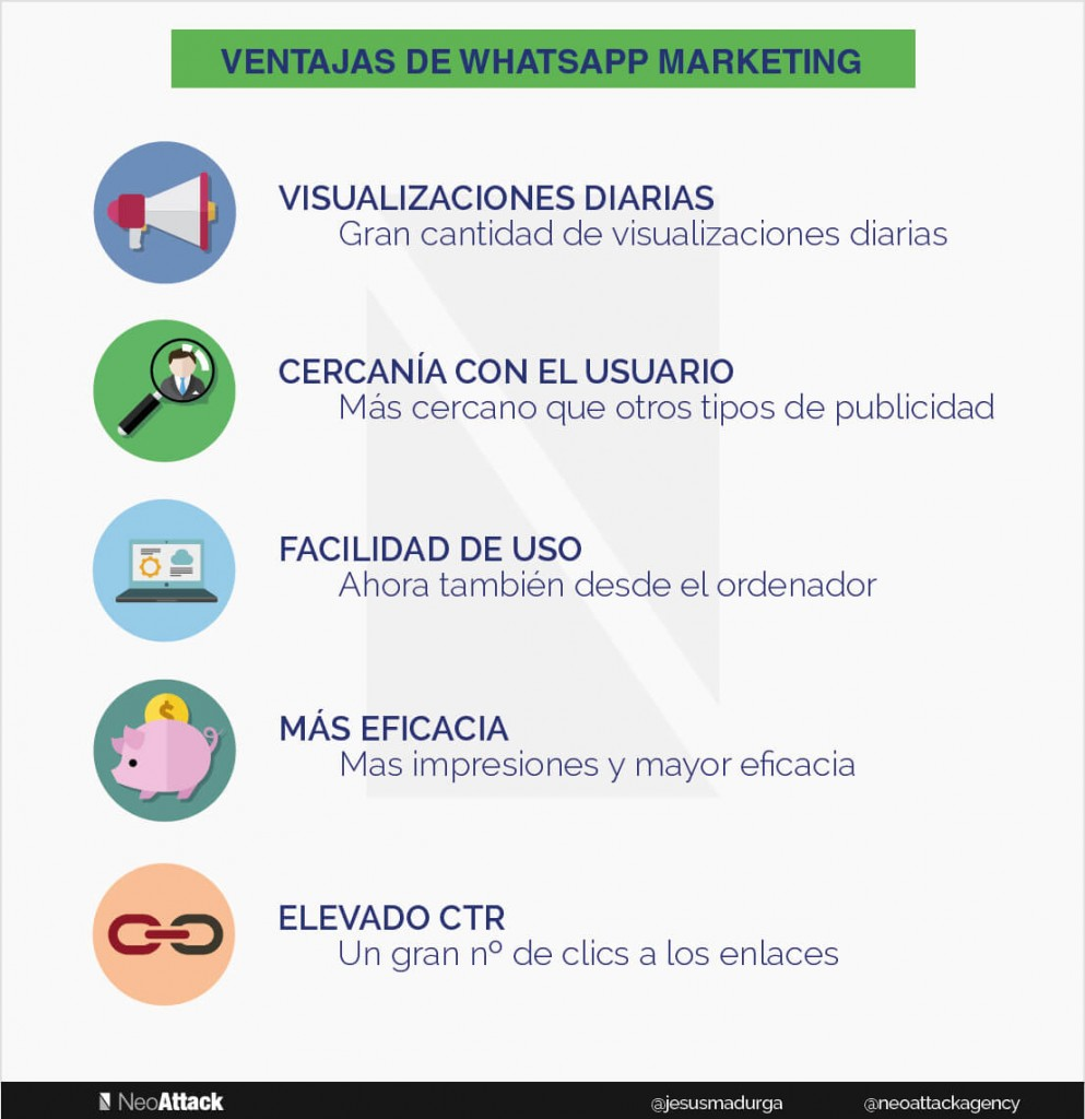 Cómo hacer Whatsapp Marketing