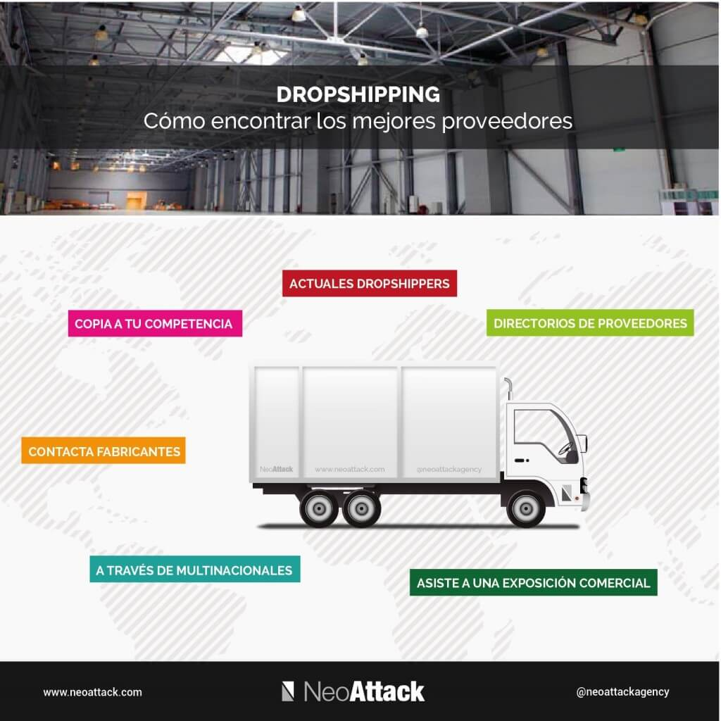 crear una tienda online barata drop shipping