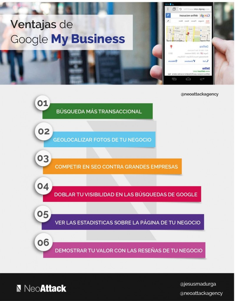Que Es Google My Business Seo Para Tu Negocio Local