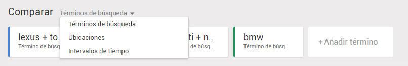 guía google trends en Español
