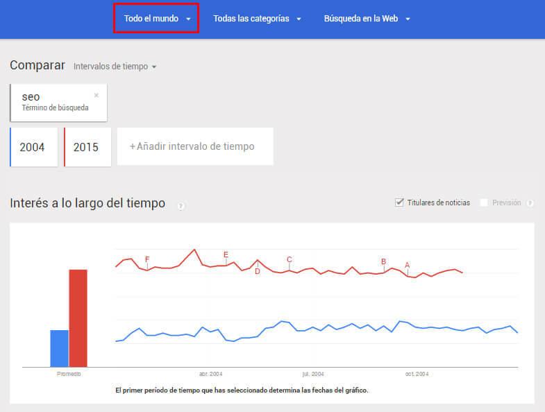 guía google trends SEO