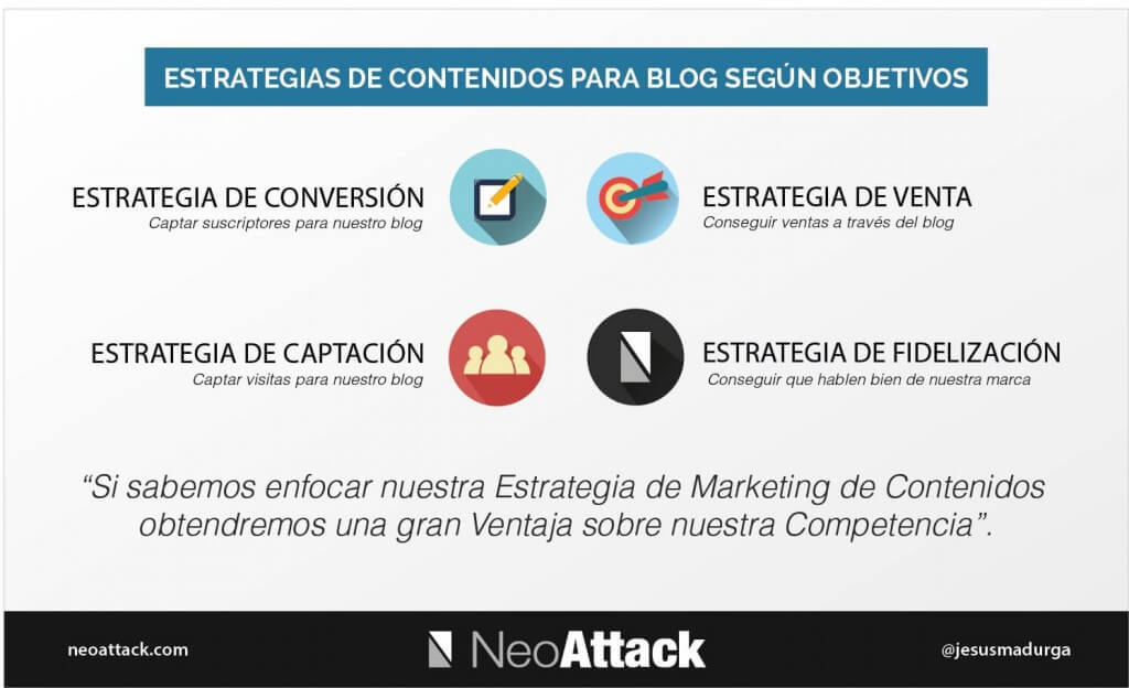 marketing de contenidos