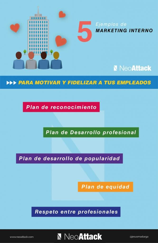 Marketing Interno: Todo lo que necesitas saber + Plan de mkt ...