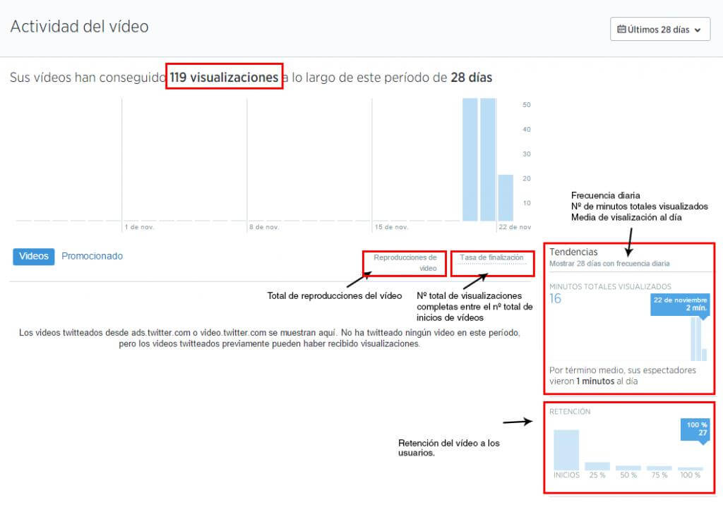 twitter analytics mega tutorial
