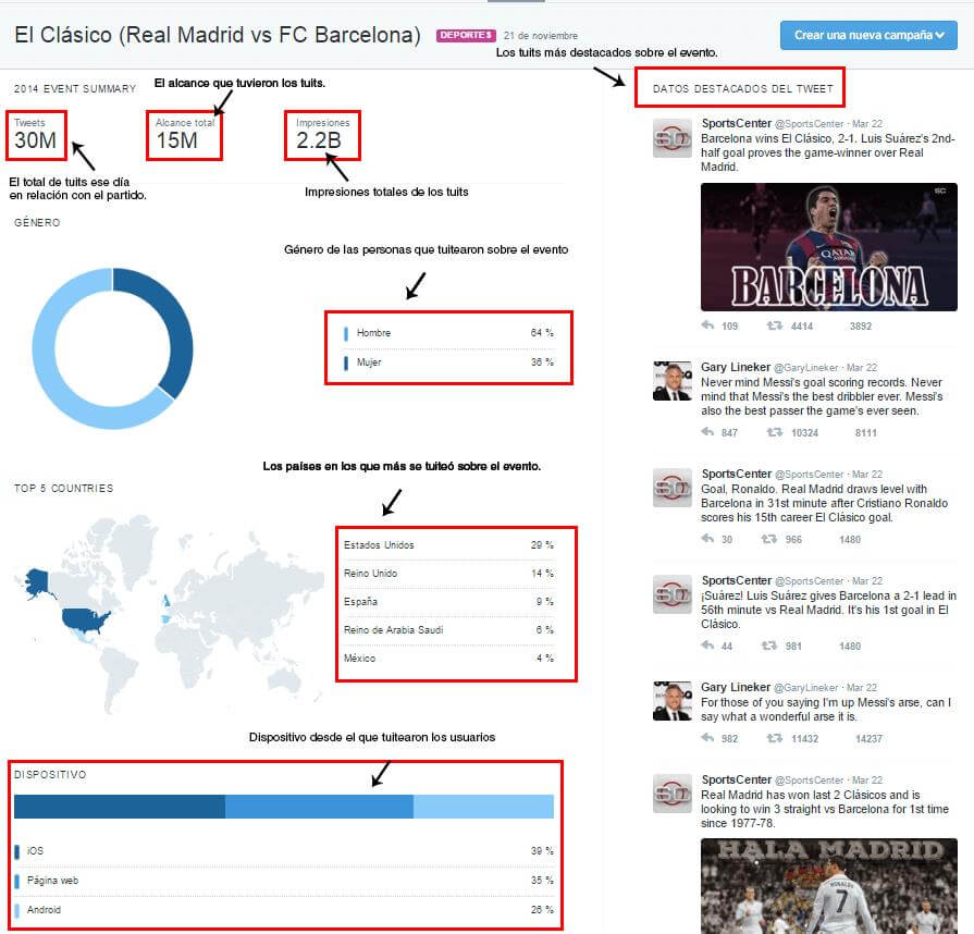 twitter analytics tutorial