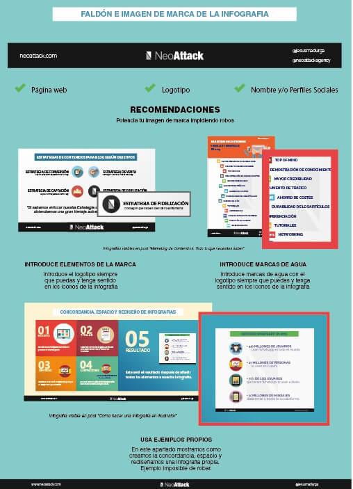 ventajas de crear una infografía