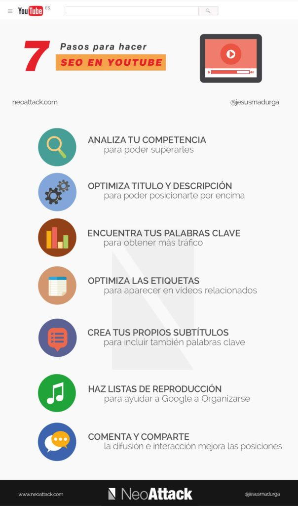 infografia seo youtube