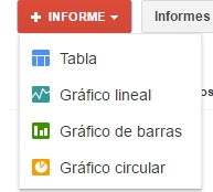 informe adwords