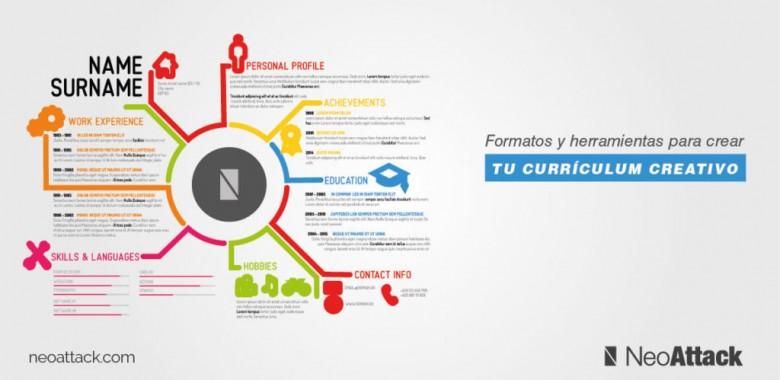 Formatos y herramientas para tu Currículum Creativo