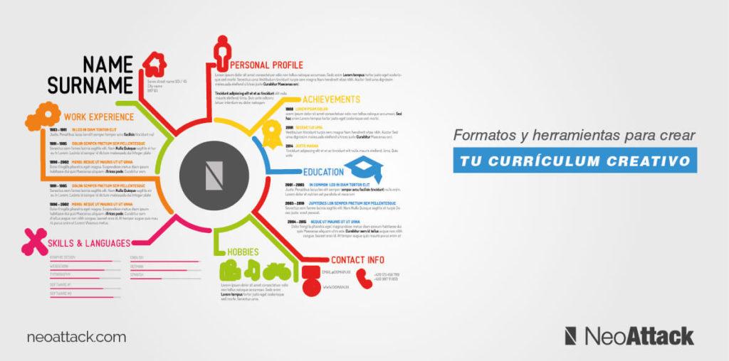 Formatos Y Herramientas Para Tu Curriculum Creativo