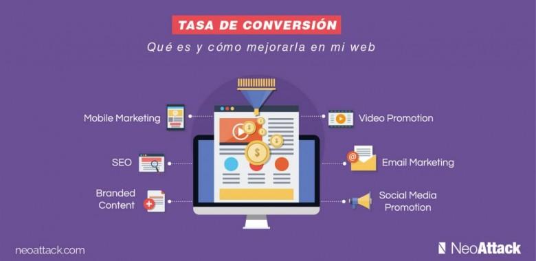 Tasa de conversión: ¿qué es y cómo mejorarla en mi web?