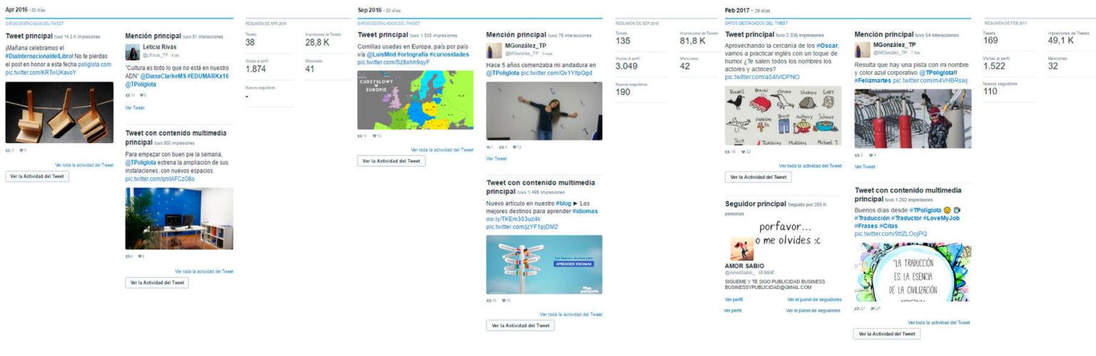 Resultados de Twitter Políglota