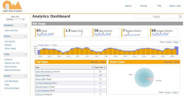 analitica web herramientas