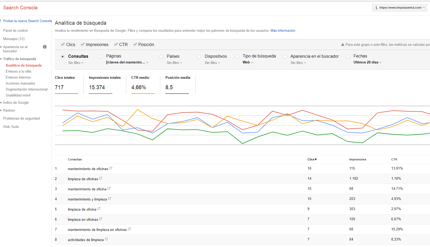 analitica de busqueda search console