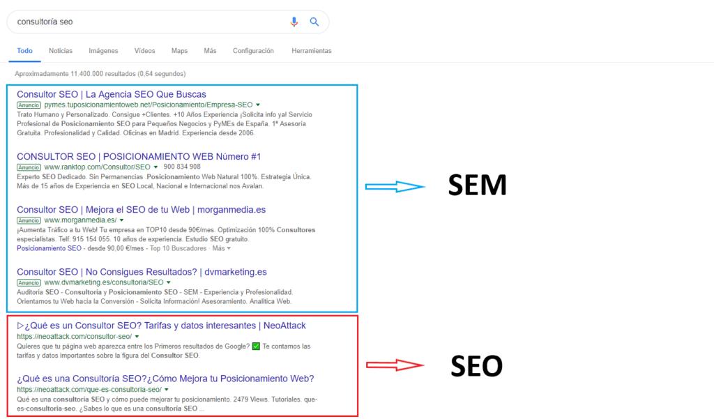 SEO vs SEM en buscadores