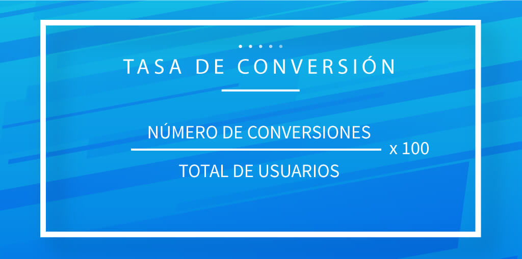 Cálculo de la tasa de conversión