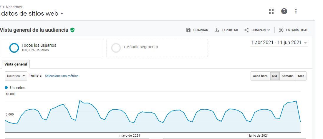 Analytics-NeoAttack