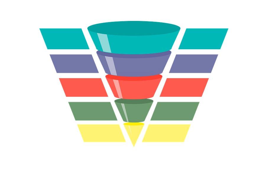 embudo de ventas shopify
