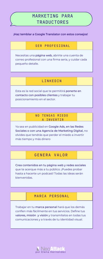marketing traductores