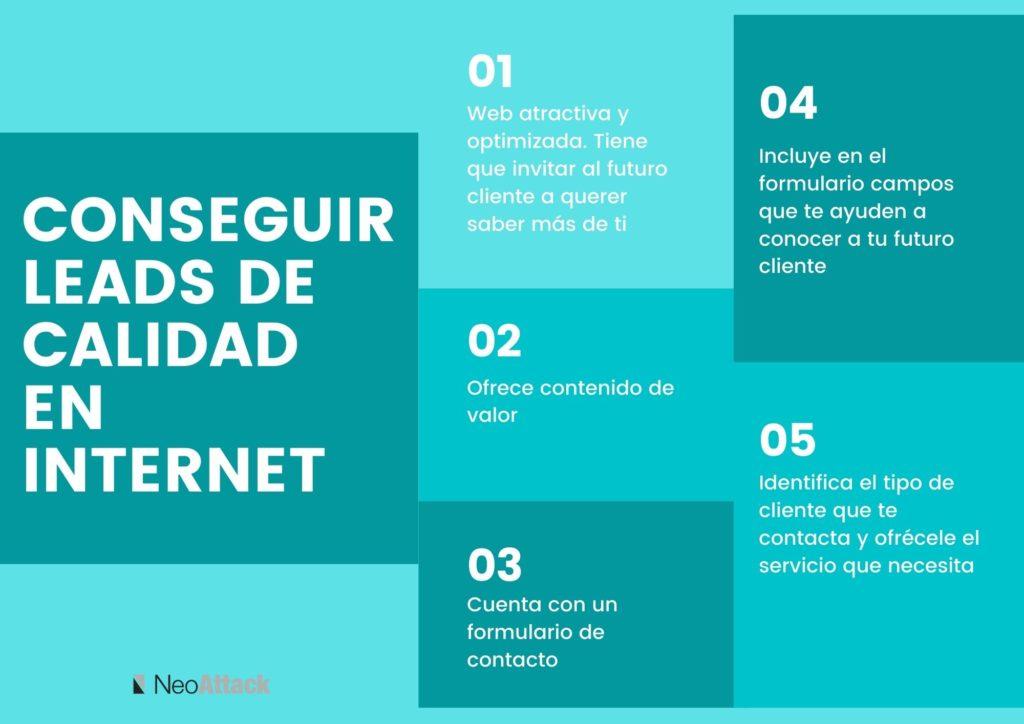 Cómo capturar clientes potenciales en Internet